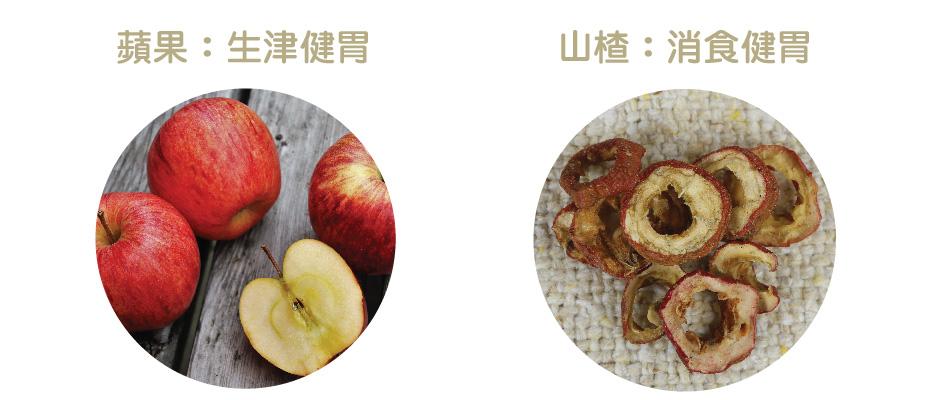 蘋果山楂功效